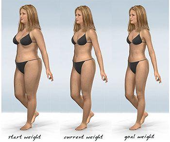 viktnedgång metabolism kokosfett